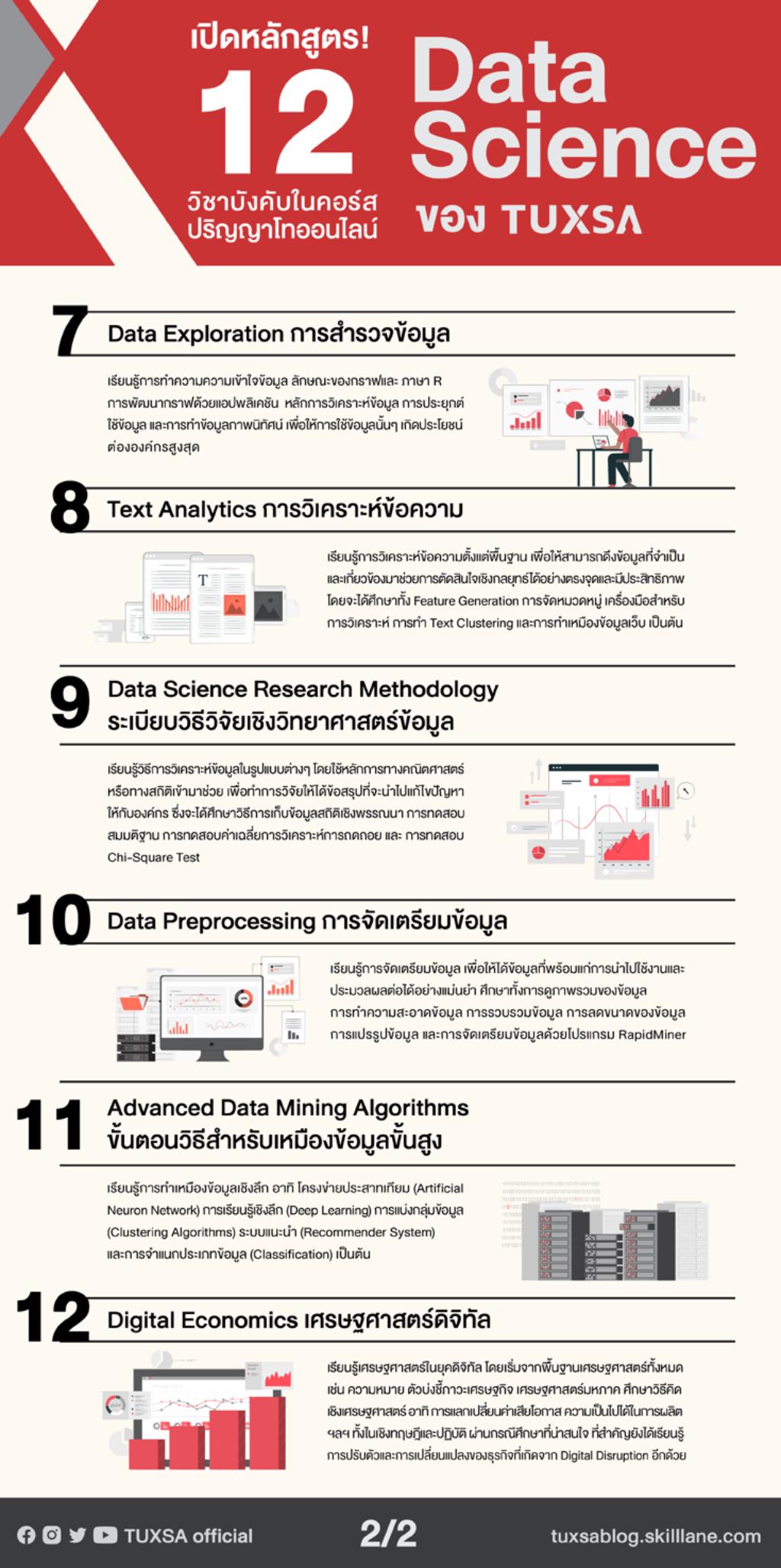 core-courses-in-tuxsa-data-science